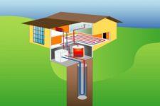 geotèrmia energia renovable per a calfar o refrigerar habitatges ajuden a estalviar factures